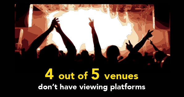 Infographic showing that 4 out of 5 venues don't have viewing platforms